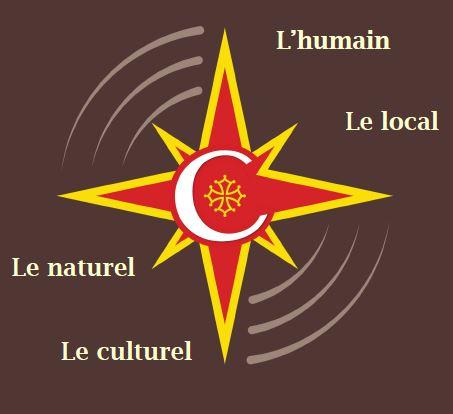 les 4 valeurs de la Boussole du CERS MLCC